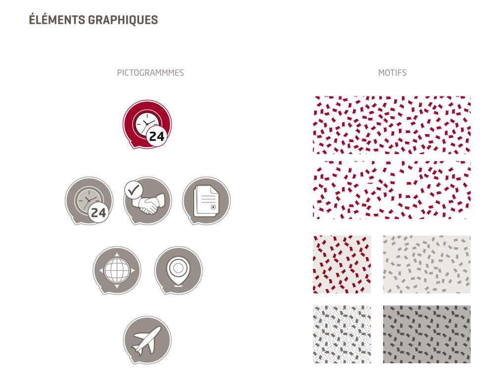 Cetup-elements
